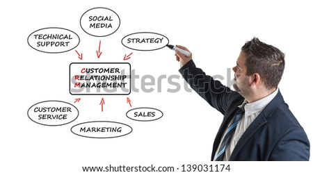 Young businessman drawing customer relationship management process concept. Isolated on white.