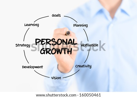 Young businessman holding a marker and drawing circular structure diagram of personal growth on transparent screen. Isolated on white background.
