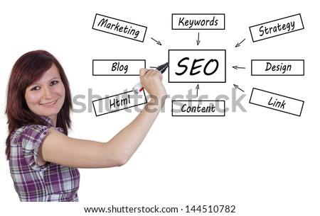 Young businesswoman drawing SEO process information concept on whiteboard.