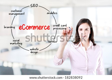 Young businesswoman holding a marker and drawing circular diagram of structure of e-commerce organization on transparent screen. Office background.