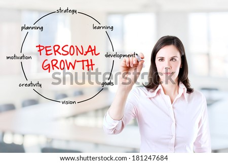 Young businesswoman holding a marker and drawing circular structure diagram of personal growth on transparent screen. Office background.