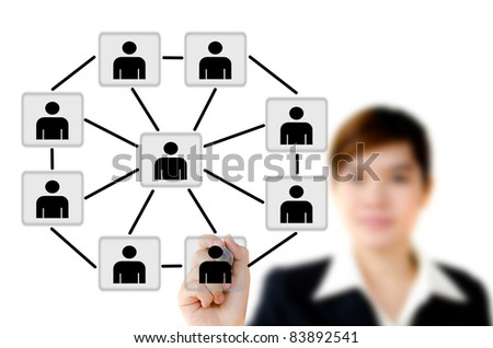 Young woman business drawing social network structure in a whiteboard.