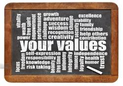 your life values word cloud on a vintage slate blackboard