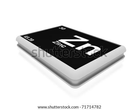 zinc button