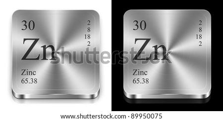Zinc - element of the periodic Zinc Periodic Table
