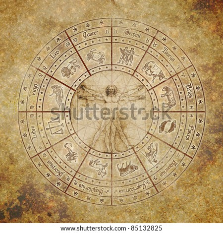 Zodiac circle with vitruvian man in the center on grunge background.