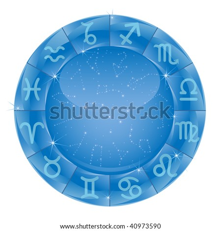 Zodiacal circle with zodiac signs