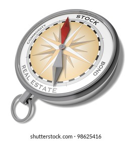 Stock or Real estate Fantasy illustration of a compass with a red arrow pointing to stock and a grey arrow pointing to real estate