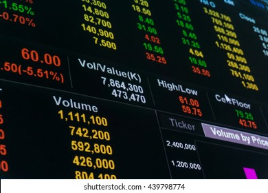 Stock trade live display of Stock market quotes price financial instruments