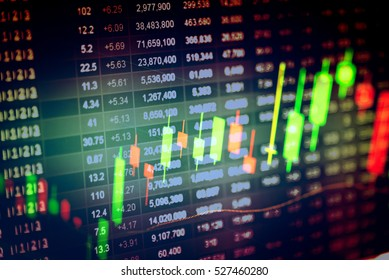 A stock trader or equity trader or share trader involved in trading equity securities. Stock trading in online trading program as concept.