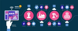 Abstract factory info graphic elements. Industry 4.0, automation, internet of things concepts and tablet with human machine interface. Vector illustration
