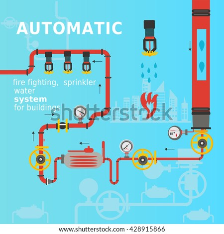 automatic fire fighting
