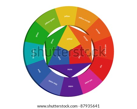 3D Chromatic Circle