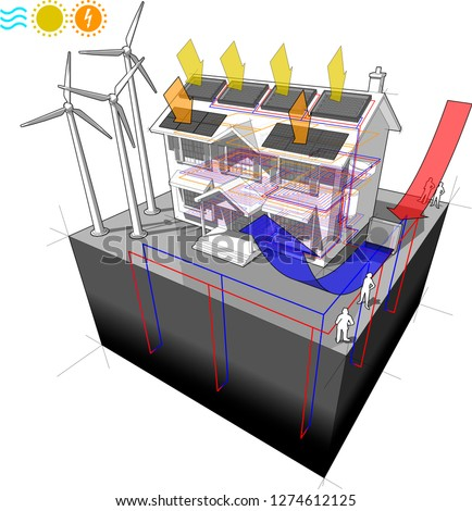 3d illustration of house with air heat pump with solar panels and photovoltaics and floor heating and wind turbines as source for electric energy and geothermal heat pump