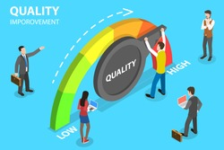 3D Isometric Flat Vector Conceptual Illustration of Quality Management and Improvement, QI.