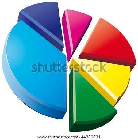 3D pie chart on white background