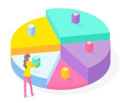 3d pie diagram, pie chart. Isometric infographics. Financial strategy. Visual presentation. Analysis info, statistic. Digital marketing. Sliced diagram. Woman analysing variant b. Infochart isolated