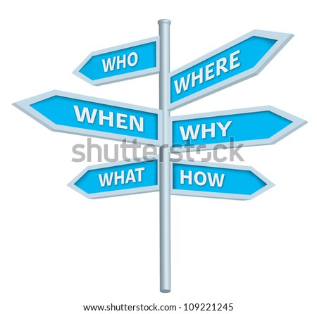 3D vector road sign with question words