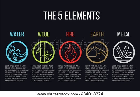 5 elements of nature circle