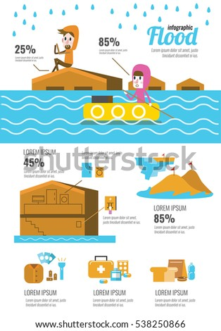 flood disaster infographic