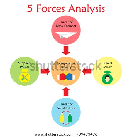 5 Forces Analysis Diagram As Colorful Circles Including Icons Inside: Boxing Gloves, Paper Rocket, Wrench & Screwdriver Bag, Replaceable Bottles, A Face On Money Bag.