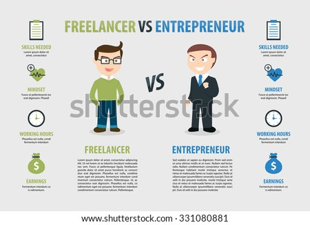 Stock options freelancer