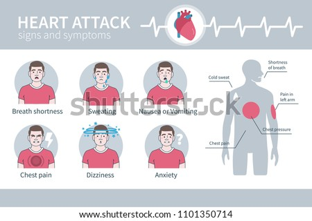 Heart attack concept design for web banners, infographics, signs and symptoms set. Flat style vector illustration.