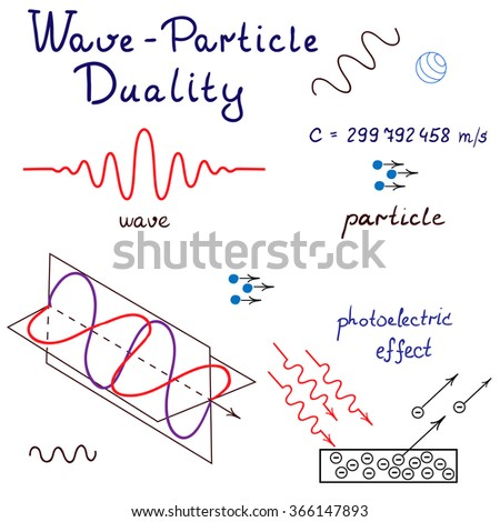 illustration of wave particle
