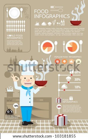 infographic food vector
