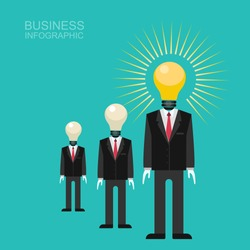 Mens in a suit with a light head lamps.Mens in suit with light bulb head.The man is surrounded are filled with ideas and money, and with a blank head with a question mark and lack of money