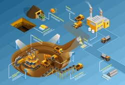 Mining infographic set with factory and deposits symbols isometric vector illustration