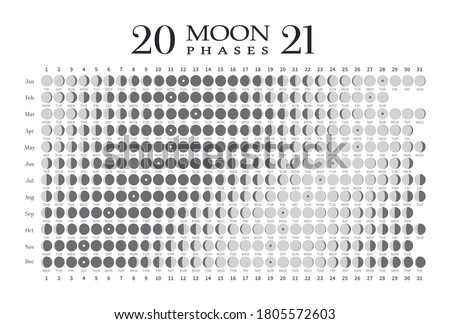 2021 moon phases calendar on white background. Astronomy vector chart