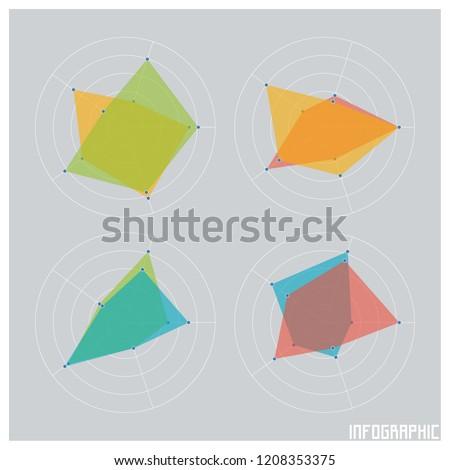 4 of radar chart 5 axis multi