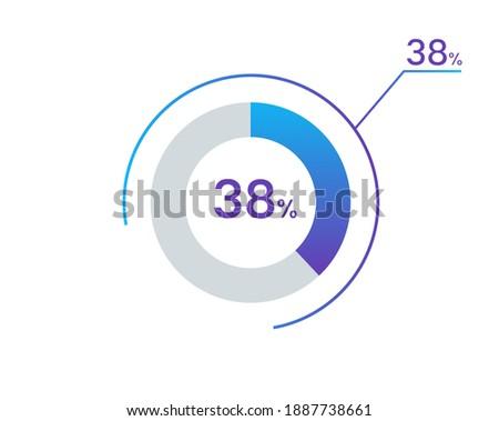 38 percents pie chart