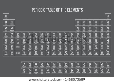 2020 Periodic Table of the Elements - displaying atomic number, symbol, name and atomic weight - updated with the four new elements Oganesson, Moscovium, Tennessine and Nihonium. EPS 10 vector