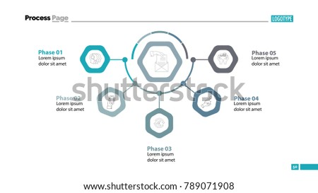 Phases Of Business Process Slide Template
