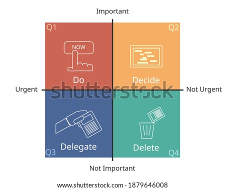4 Quadrants of Time Management Matrix with icon Stock photo ©