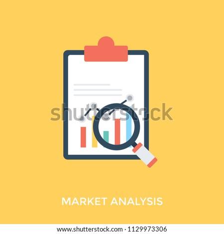 Quantitative and qualitative assessment of a market