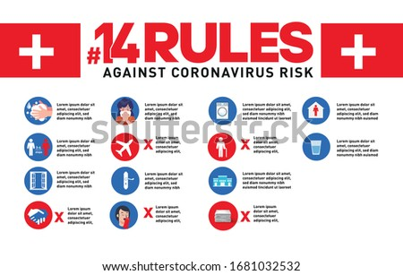 """""""14 Rules"""" to be considered for protection against coronavirus"""