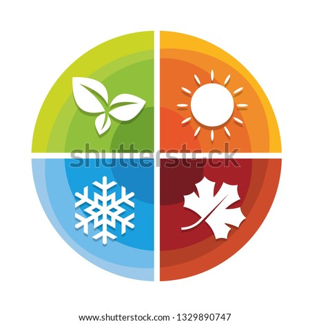 4 season icon in circle diagram chart  with leaf spring  , sun summer , snow winter and Maple leaf autumn vector design stock photo