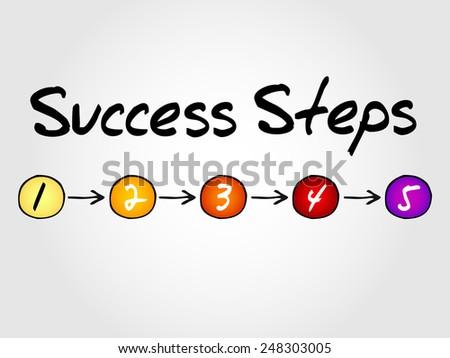 5 success steps sketch vector