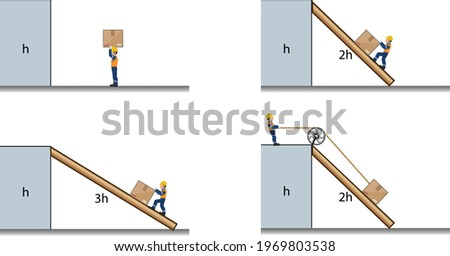 The methods applied to raise the parcel it carries are shown with an inclined plane and a spinning wheel Stok fotoğraf ©