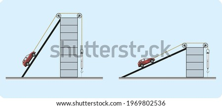 The variables affecting the strength gain in the inclined plane were linked to bricks and wooden dynamometers Stok fotoğraf ©