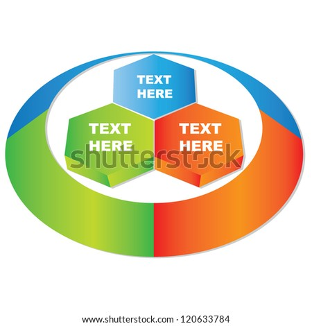 3 topics diagram