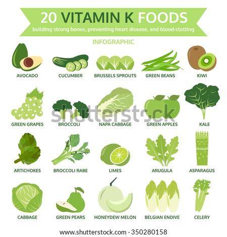 Warfarin And Foods High In Vitamin K