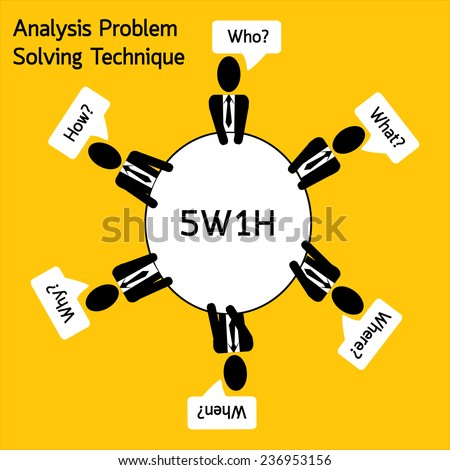5W1H : Who  What  Where When Why How ; businessman analysis problem solving technique : business concept