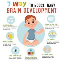 7 way to boost baby brain development.  Vector illustration. Detailed vector Infographic.