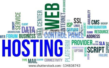 word cloud of web hosting