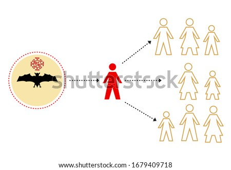 Zoonosis concept. An infectious disease spread from animals to humans that creates epidemic. Editable Clip Art.  Stock photo ©
