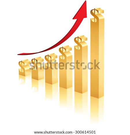 A Business Graph showing an increase in profits using 3D gold bars topped by a dollar symbol #300614501